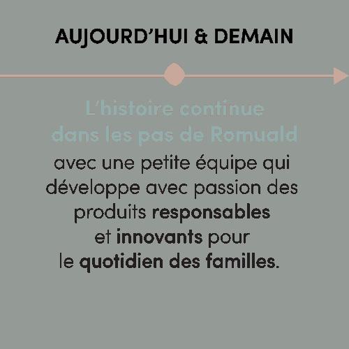 L'histoire d'APO : Aujourd'hui & Demain - L'équipe APO développe avec passion des produits responsables et innovants pour le quotidien des familles