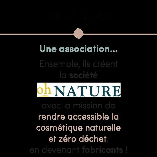 L'histoire d'APO : Novembre 2018 - Création de la société Oh Nature, qui a pour mission de rendre accessible la cosmétique naturelle et zéro déchet.